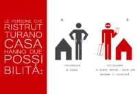 Step by Step 2: Preventivi - LCA Low Cost Architetti